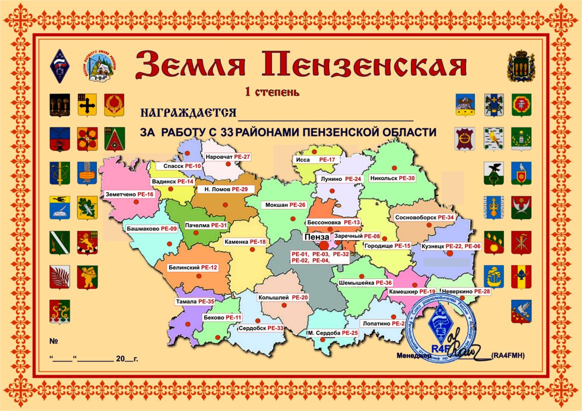 Диплом Земля пензенская
